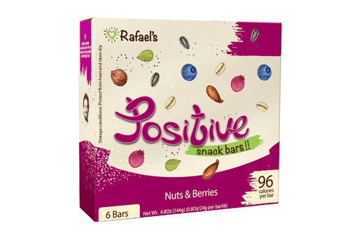 positive rafaels product 1